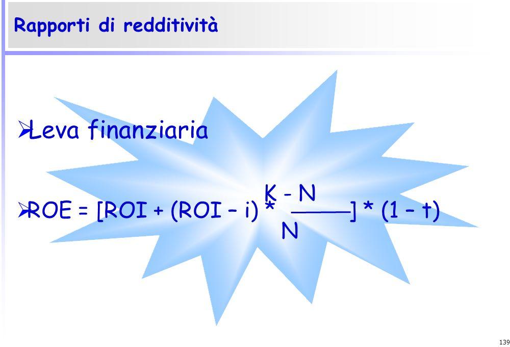 Leva finanziaria ROE = [ROI + (ROI – i) * ] * (1 – t) K - N N